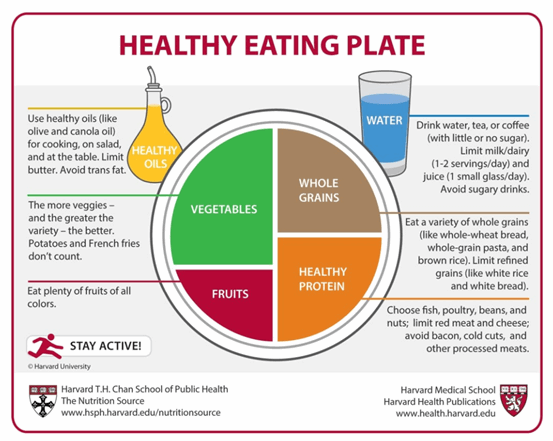 healthy-eating-plate.png